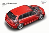 GALERIE FOTO: Noul Audi RS3 prezentat din toate unghiurile43914