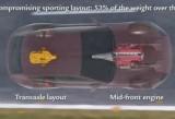 VIDEO: Ferrari explica cum functioneaza noul sistem de tractiune integrala43650
