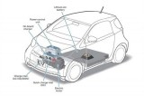 Toyota va prezenta la Geneva noul IQ electric41497