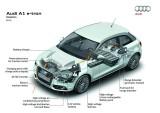 A1 E-tron este samanta de scandal intre Audi si WV38792