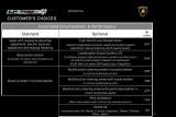 Iata brosura tehnica al noului Lamborghini LP700-4!38116