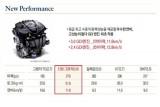 Noi informatii cu privire la modelul Hyundai Grandeur37623