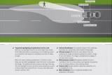 Mercedes imbunatateste sistemul de detectare al pietonilor37616