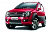 Fiat intarzie deliberat aparitia noilor sale modele33919