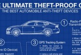 Masina care nu poate fi furata!30273