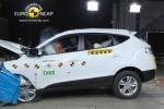 Hyundai ix35, 5 stele Euro NCAP