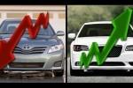 Vânzările Toyota în cădere liberă.