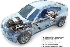 BMW a oprit productia de X6 ActiveHibrid