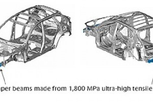 Mazda va folosi noi bare de protectie