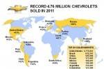 Chevrolet  aduce vanzarile globale GM la peste 9 milioane de unitati