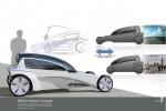 Un concept auto al viitorului - BMW Venture