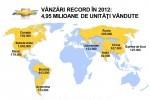 Chevrolet se extinde pe plan global cu vânzări record în 2012