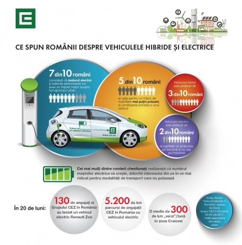 infografic_e-mobility-1