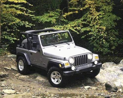 Jeep Wrangler, Numar usi