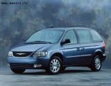 Chrysler Voyager, Numar usi