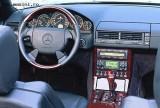 Mercedes-Benz SL, Numar usi