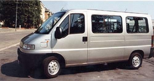 Fiat N. Ducato persoane, Numar usi