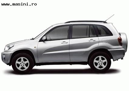 Toyota RAV4, Numar usi