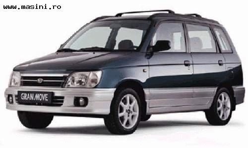 Daihatsu Gran Move, Numar usi