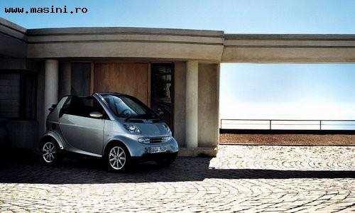 Smart Fortwo Cabrio, Numar usi