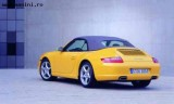 Porsche 911 Carrera 2 Cabrio, Numar usi