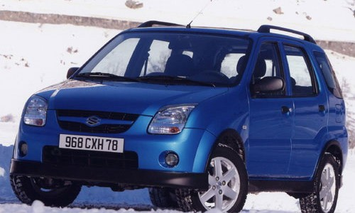 Suzuki IGNIS, Numar usi