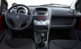 Peugeot 107, Numar usi