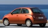 Nissan Micra, Numar usi