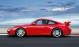 Porsche 911 GT3, Numar usi