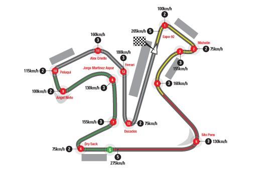 Spania: Circuitul de la Jerez