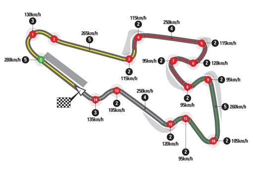 Republica Cehă : Circuitul de la Brno