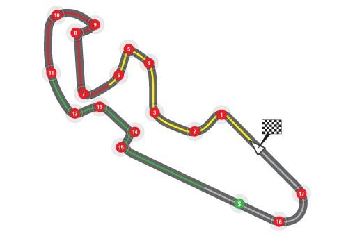 Spania: Circuitul de la Aragon